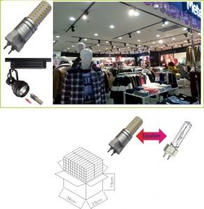 Gegenüberstellung G12 LED Leuchte zu G12 Philips Master Color 830